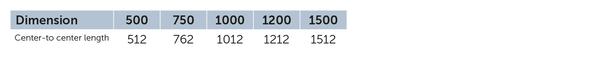 """""""Specificatie voor panelen dimenties"""" title=""""Specificatie voor panelen dimenties"""""""